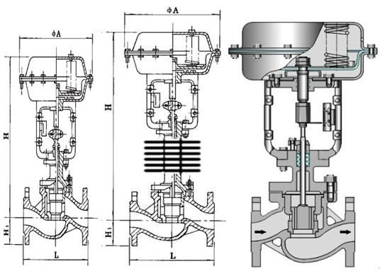 精小型气动薄膜套筒调节阀图片