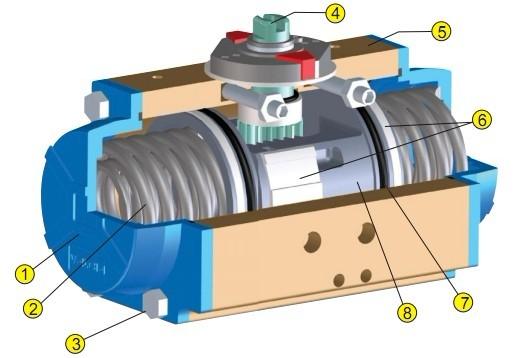 气缸压力检测步骤